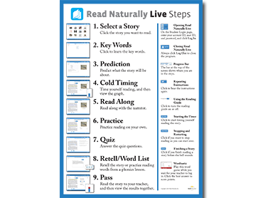 Read Naturally Live Steps Poster Read Naturally Inc