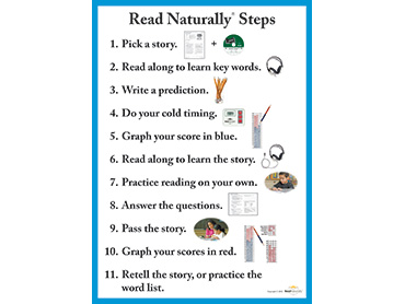 Read Naturally Encore Me Steps Poster Read Naturally Inc