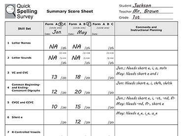 image relating to Printable Informal Reading Inventory identified as Straightforward Phonics Screener :: Study By natural means, Inc.