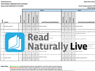Read Naturally Live Data Analysis Reports