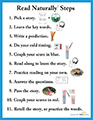 Read Naturally Steps poster